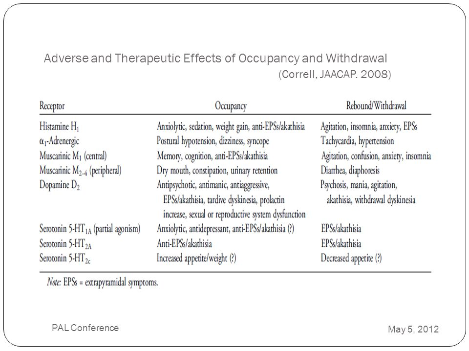 Adverse and Therapeutic Effects of Occupancy and Withdrawal (Correll, JAACAP. 2008) May 5, 2012 PAL Conference