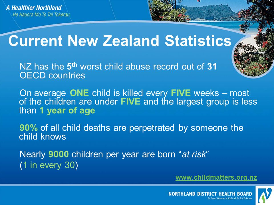 NZ has the 5 th worst child abuse record out of 31 OECD countries On average ONE child is killed every FIVE weeks – most of the children are under FIVE and the largest group is less than 1 year of age 90% of all child deaths are perpetrated by someone the child knows Nearly 9000 children per year are born at risk (1 in every 30) www.childmatters.org.nz www.childmatters.org.nz Current New Zealand Statistics