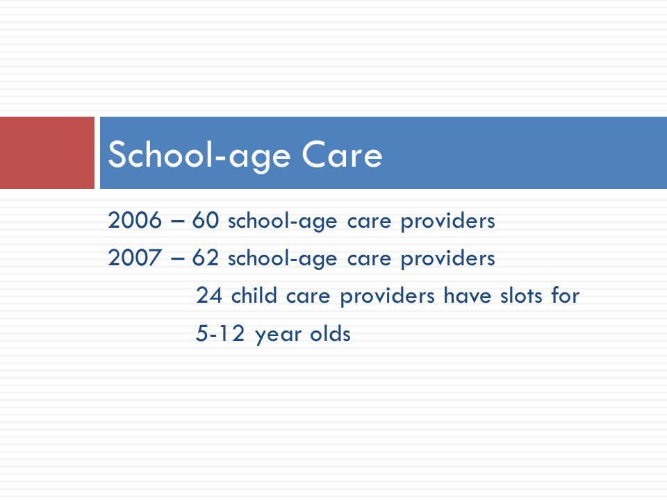School-age Care 2006 – 60 school-age care providers 2007 – 62 school-age care providers 24 child care providers have slots for 5-12 year olds