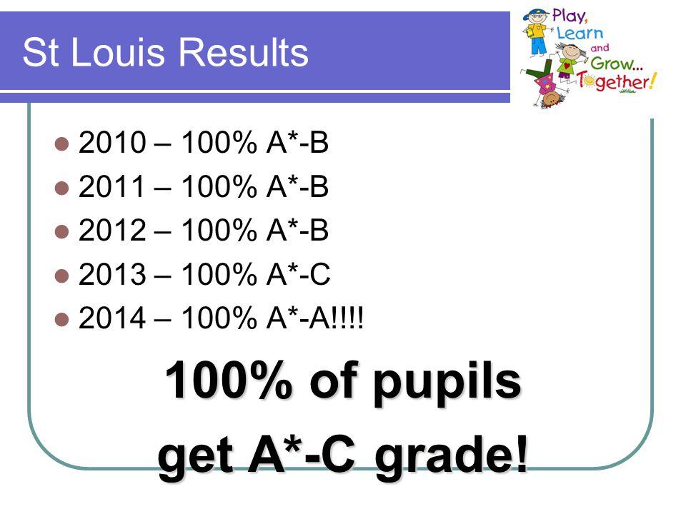 St Louis Results 2010 – 100% A*-B 2011 – 100% A*-B 2012 – 100% A*-B 2013 – 100% A*-C 2014 – 100% A*-A!!!.