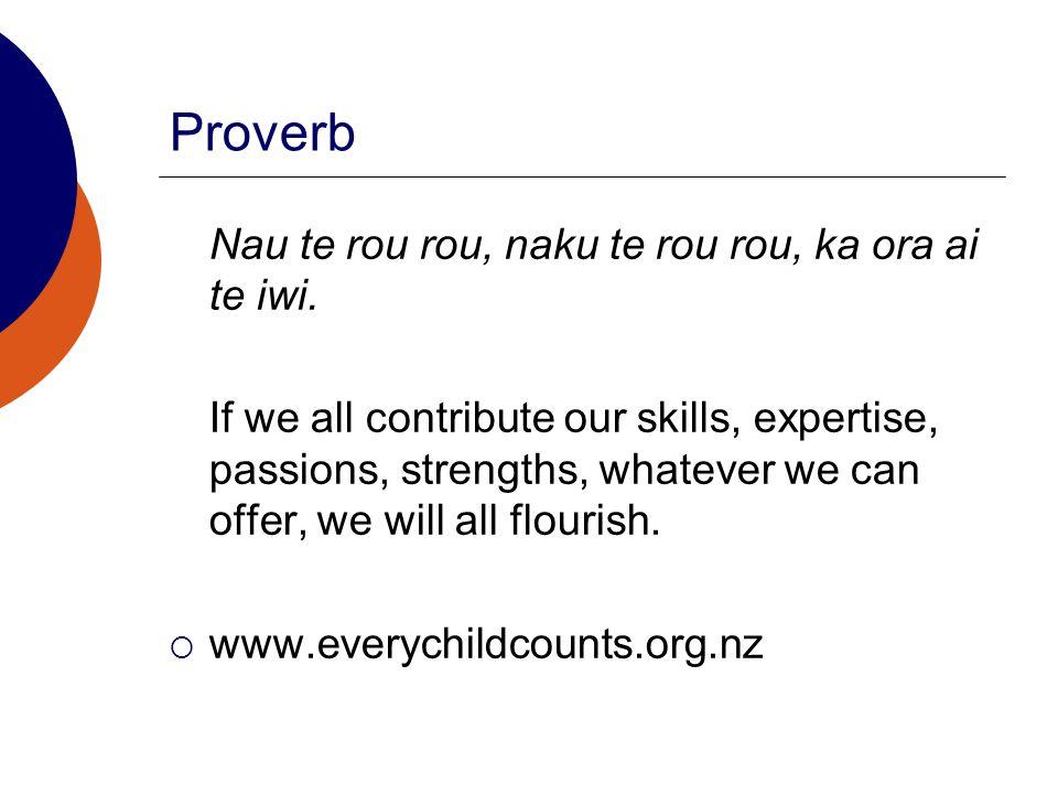 Proverb Nau te rou rou, naku te rou rou, ka ora ai te iwi.