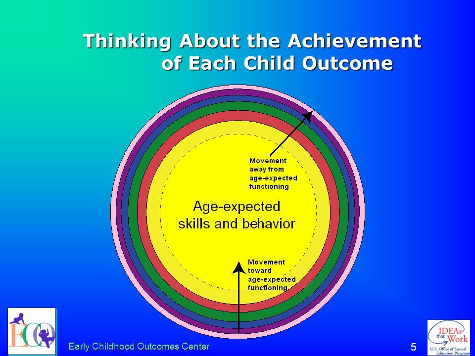 Early Childhood Outcomes Center 4 4 Features of the Child Outcomes Summary Form 7-point rating scale Rating is based on the child's functioning: What the child does across settings and situations Compared with what is expected given the child's age