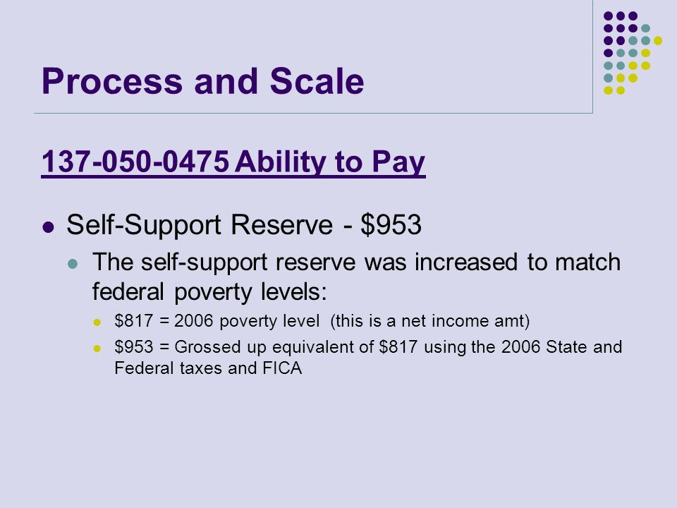 137-050-0475 Ability to Pay Self-Support Reserve - $953 The self-support reserve was increased to match federal poverty levels: $817 = 2006 poverty level (this is a net income amt) $953 = Grossed up equivalent of $817 using the 2006 State and Federal taxes and FICA