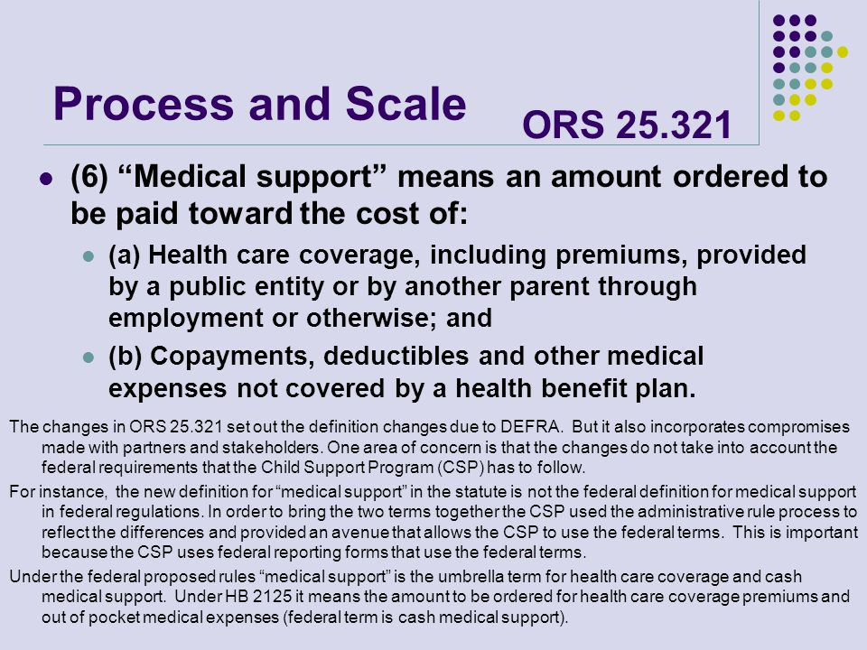 ORS 25.321 (6) Medical support means an amount ordered to be paid toward the cost of: (a) Health care coverage, including premiums, provided by a public entity or by another parent through employment or otherwise; and (b) Copayments, deductibles and other medical expenses not covered by a health benefit plan.