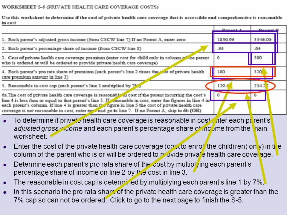 To determine if private health care coverage is reasonable in cost enter each parent's adjusted gross income and each parent's percentage share of income from the main worksheet.