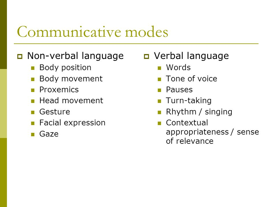 Communicative modes  Non-verbal language Body position Body movement Proxemics Head movement Gesture Facial expression Gaze  Verbal language Words Tone of voice Pauses Turn-taking Rhythm / singing Contextual appropriateness / sense of relevance