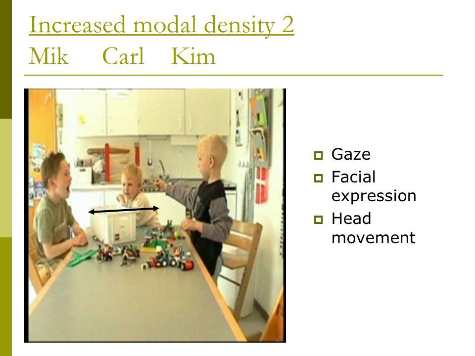 Increased modal density 2 Mik Carl Kim  Gaze  Facial expression  Head movement