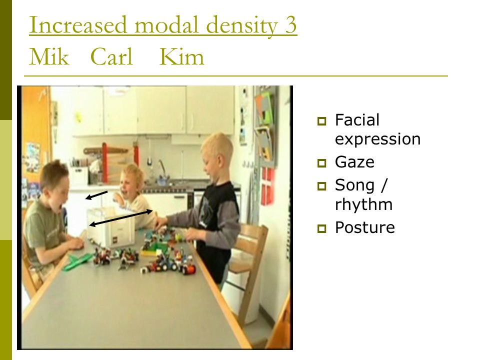 Increased modal density 3 Mik Carl Kim  Facial expression  Gaze  Song / rhythm  Posture