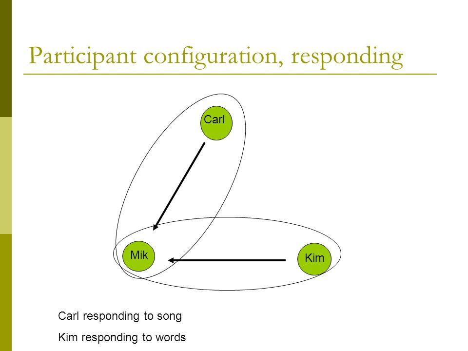 Participant configuration, responding Carl Mik Kim Carl responding to song Kim responding to words