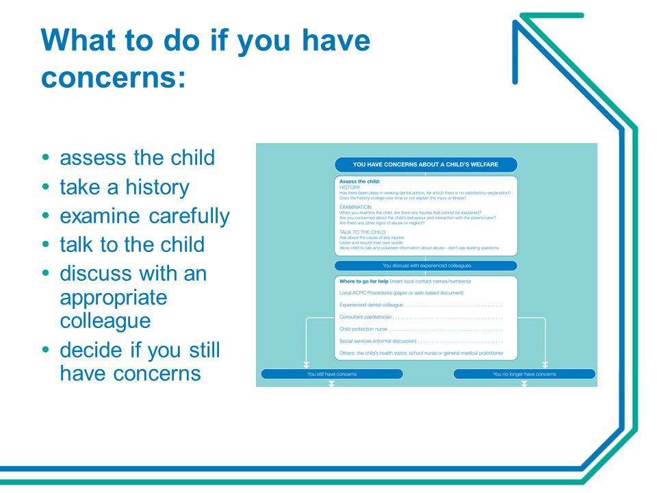 What to do if you have concerns:  assess the child  take a history  examine carefully  talk to the child  discuss with an appropriate colleague 