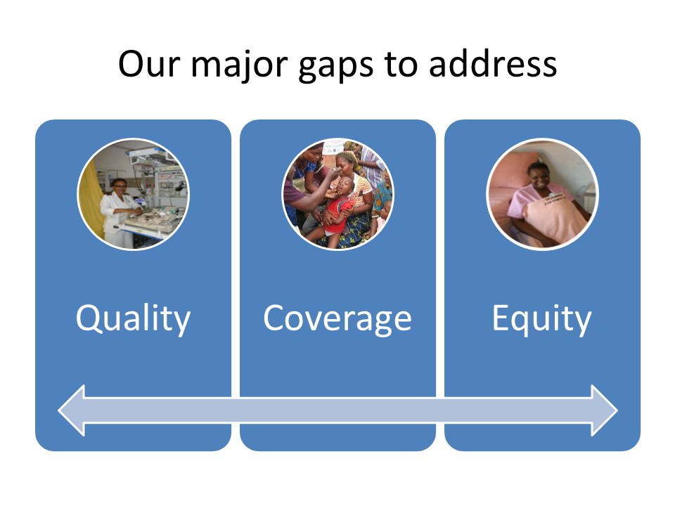 Our major gaps to address QualityCoverageEquity