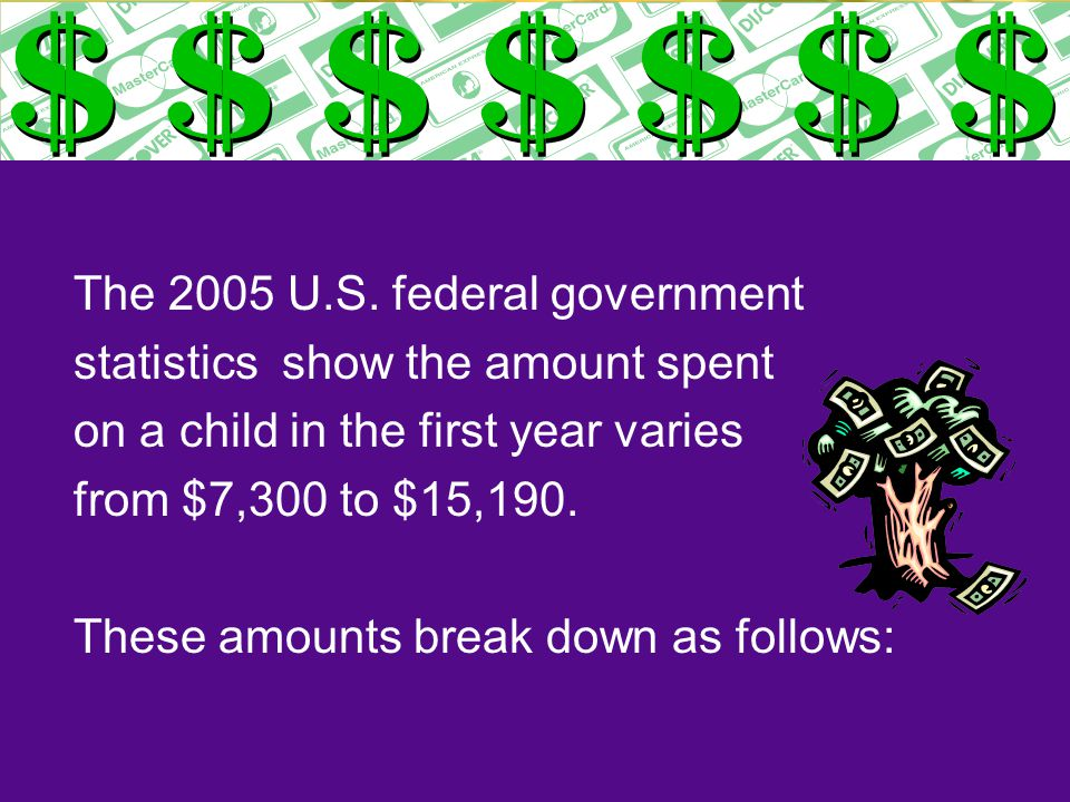 The 2005 U.S.