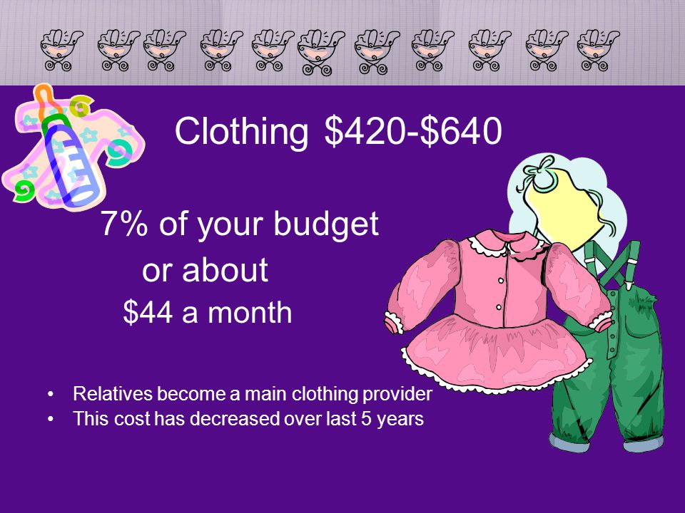 Clothing $420-$640 7% of your budget or about $44 a month Relatives become a main clothing provider This cost has decreased over last 5 years