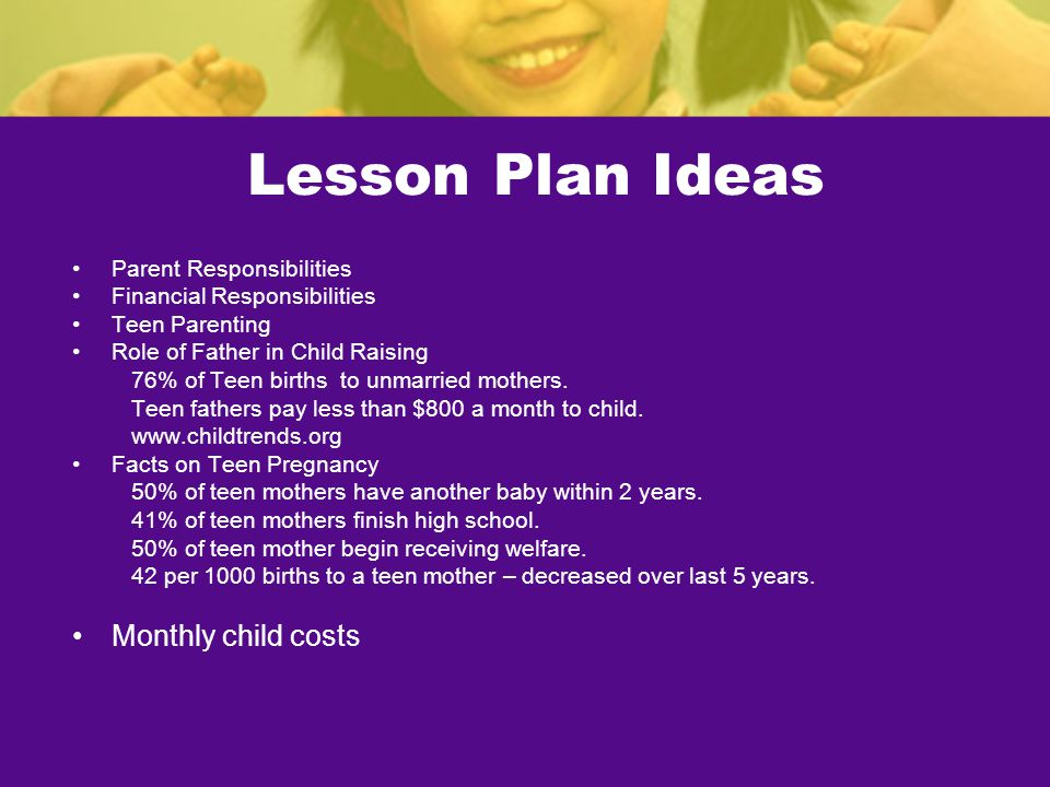 Lesson Plan Ideas Parent Responsibilities Financial Responsibilities Teen Parenting Role of Father in Child Raising 76% of Teen births to unmarried mothers.