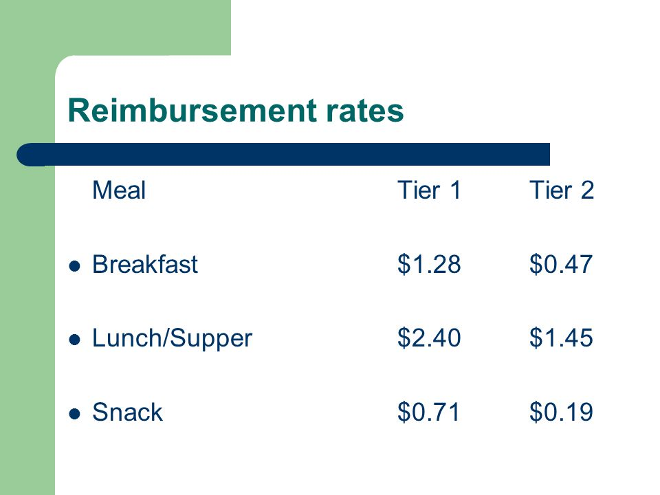 Reimbursement rates MealTier 1Tier 2 Breakfast$1.28$0.47 Lunch/Supper$2.40$1.45 Snack$0.71$0.19