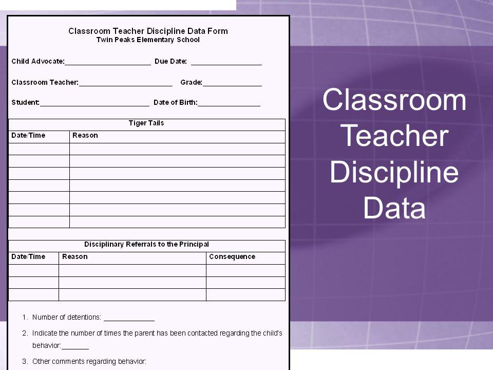 Classroom Teacher Discipline Data