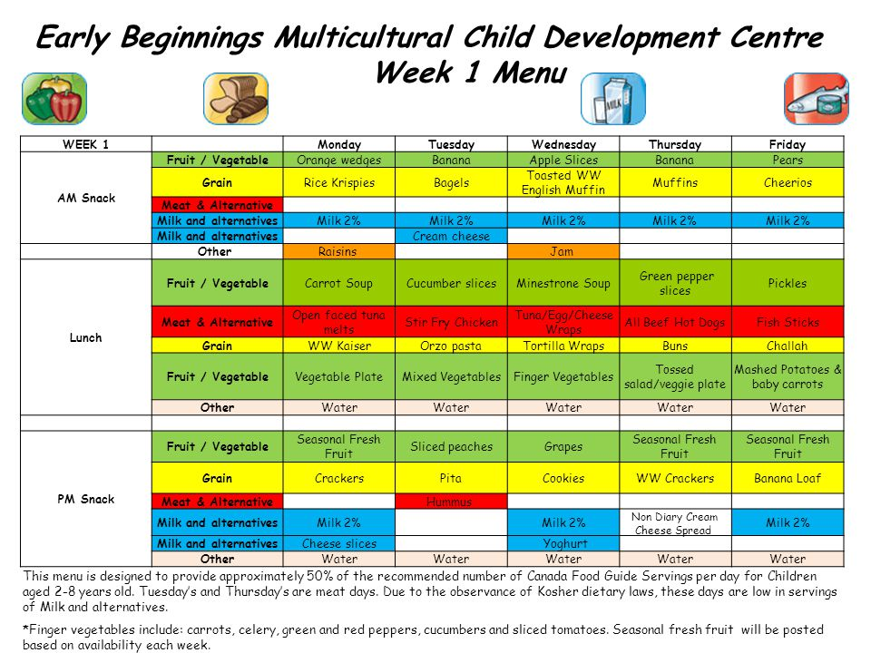 Early Beginnings Multicultural Child Development Centre Week 1 Menu This menu is designed to provide approximately 50% of the recommended number of Canada Food Guide Servings per day for Children aged 2-8 years old.