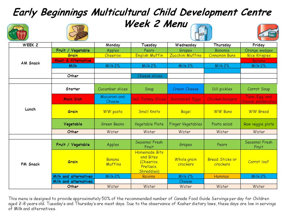 Early Beginnings Multicultural Child Development Centre Week 2 Menu This menu is designed to provide approximately 50% of the recommended number of Canada Food Guide Servings per day for Children aged 2-8 years old.