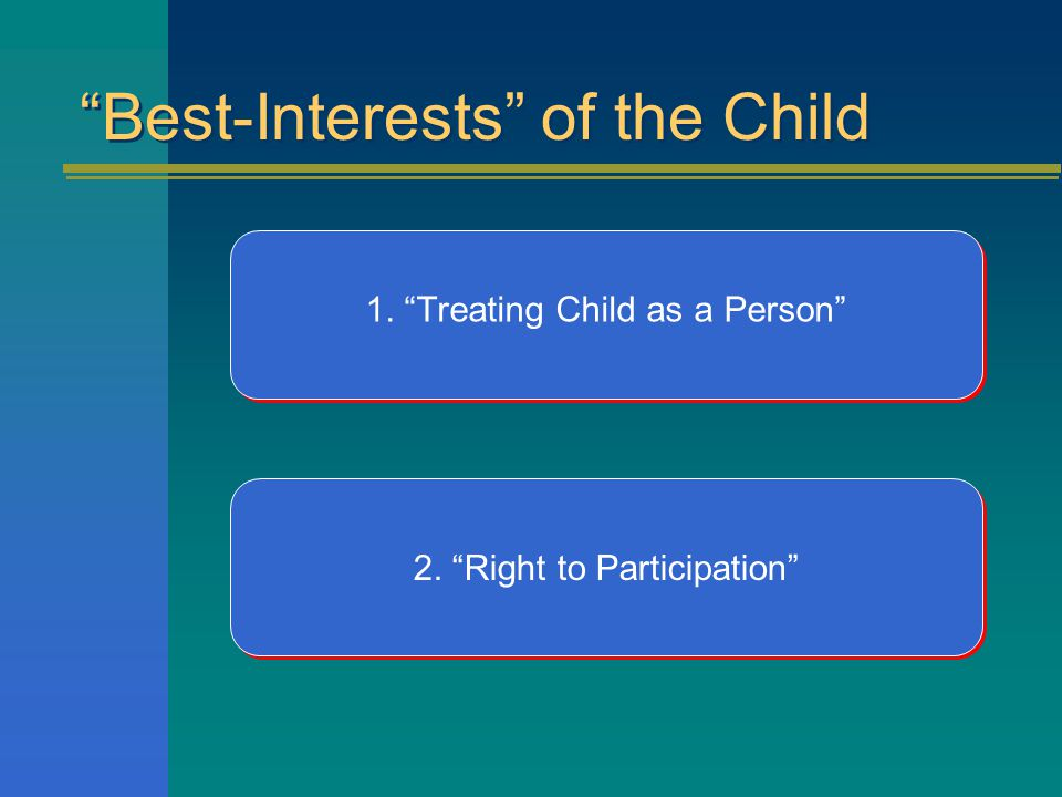 Best-Interests of the Child 2. Right to Participation 1. Treating Child as a Person