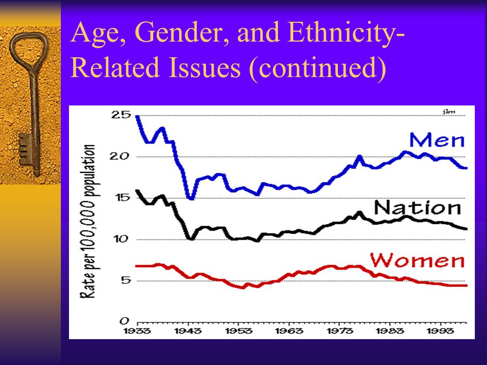 Age, Gender, and Ethnicity- Related Issues (continued)