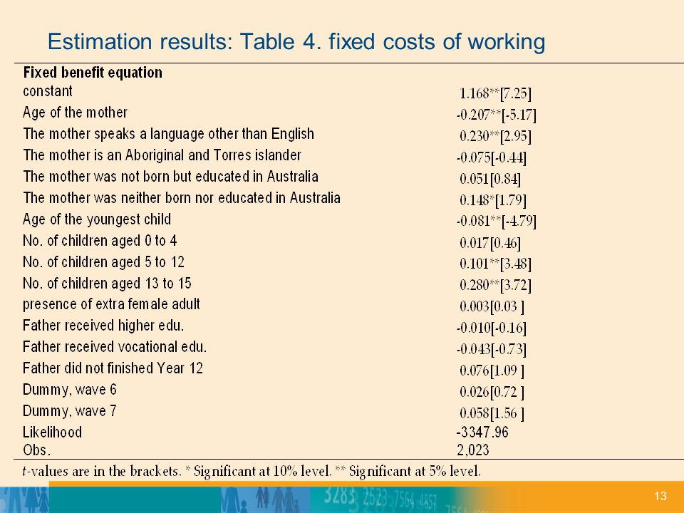 13 Estimation results: Table 4. fixed costs of working