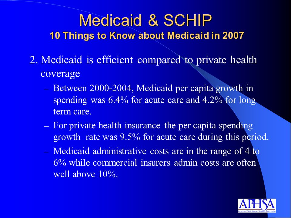 2. Medicaid is efficient compared to private health coverage – Between 2000-2004, Medicaid per capita growth in spending was 6.4% for acute care and 4