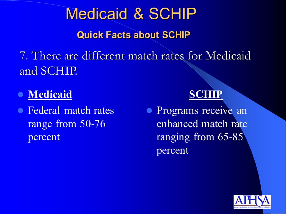 Medicaid & SCHIP Quick Facts about SCHIP Medicaid Federal match rates range from percent SCHIP Programs receive an enhanced match rate ranging from percent 7.