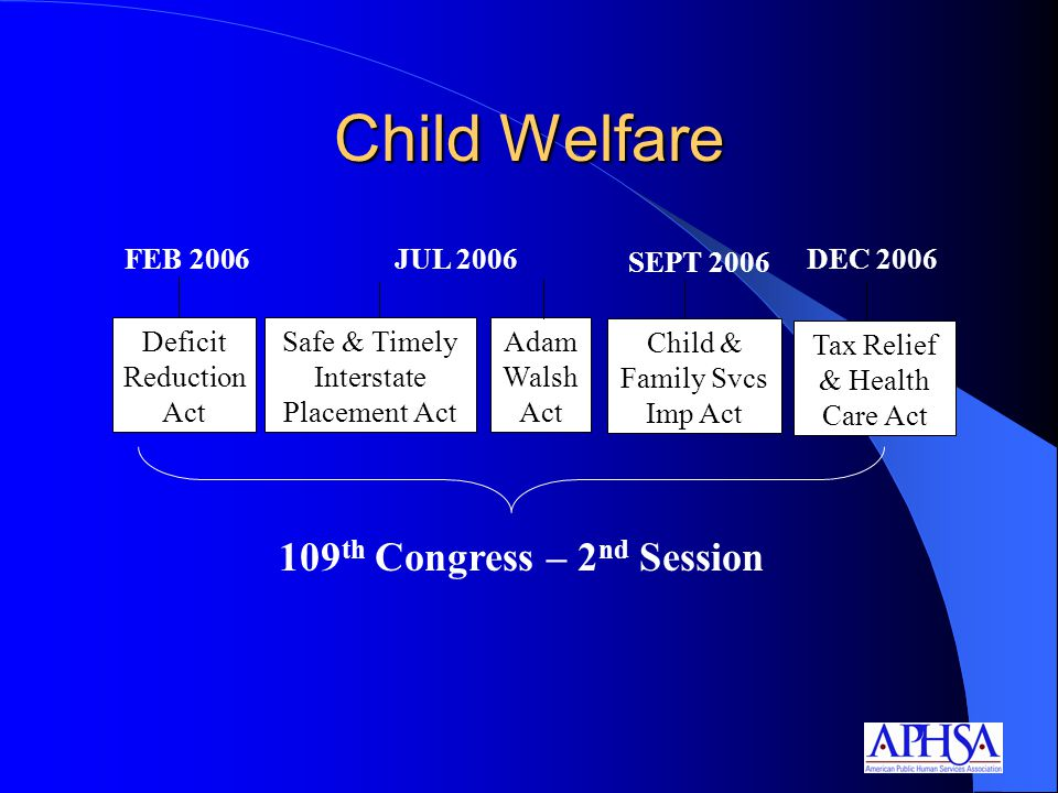 Child Welfare 109 th Congress – 2 nd Session Adam Walsh Act JUL 2006 Deficit Reduction Act FEB 2006 Child & Family Svcs Imp Act SEPT 2006 Tax Relief & Health Care Act DEC 2006 Safe & Timely Interstate Placement Act