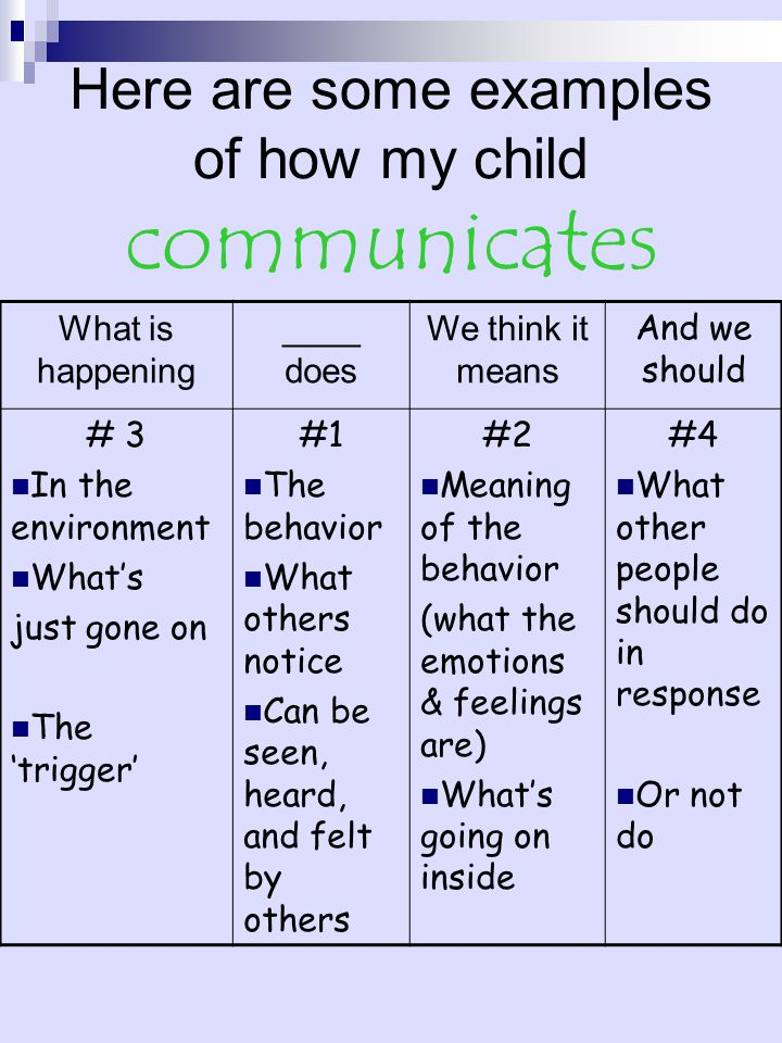 Here are some examples of how my child communicates What is happening ____ does We think it means And we should # 3 In the environment What's just gone on The 'trigger' #1 The behavior What others notice Can be seen, heard, and felt by others #2 Meaning of the behavior (what the emotions & feelings are) What's going on inside #4 What other people should do in response Or not do