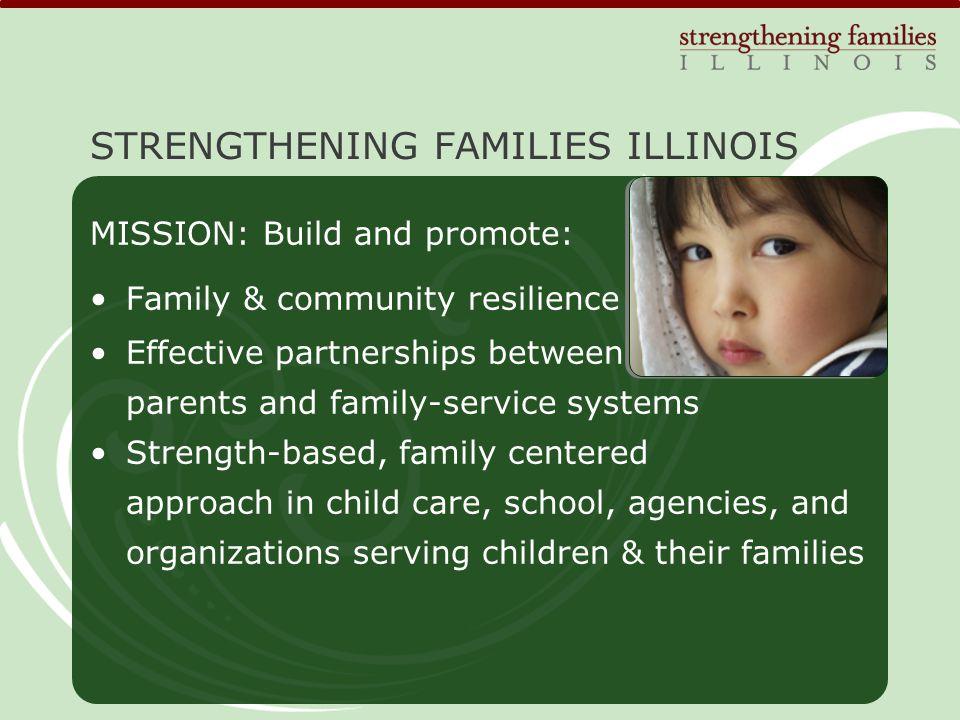 RESOURCES FOR PARENTS / PROVIDERS Love Is Not Enough Parent Cafés Café Talk Awaken To Your Potential Leadership Training Café Training
