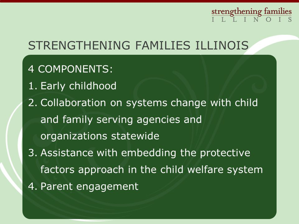 Living the Protective Factors Book (E-Book / Print) The Get Real Guide to Getting Your Kids Back (E-Book / Print) You're Welcome: Parents Leaders Speak Out On What It Takes to Promote Parent Engagement Café Talk and Café Talk Booster Packs NEW RESOURCES Publications: AVAILABLE AT www.bestrongfamilies.com or www.strengtheningfamiliesillinois.org