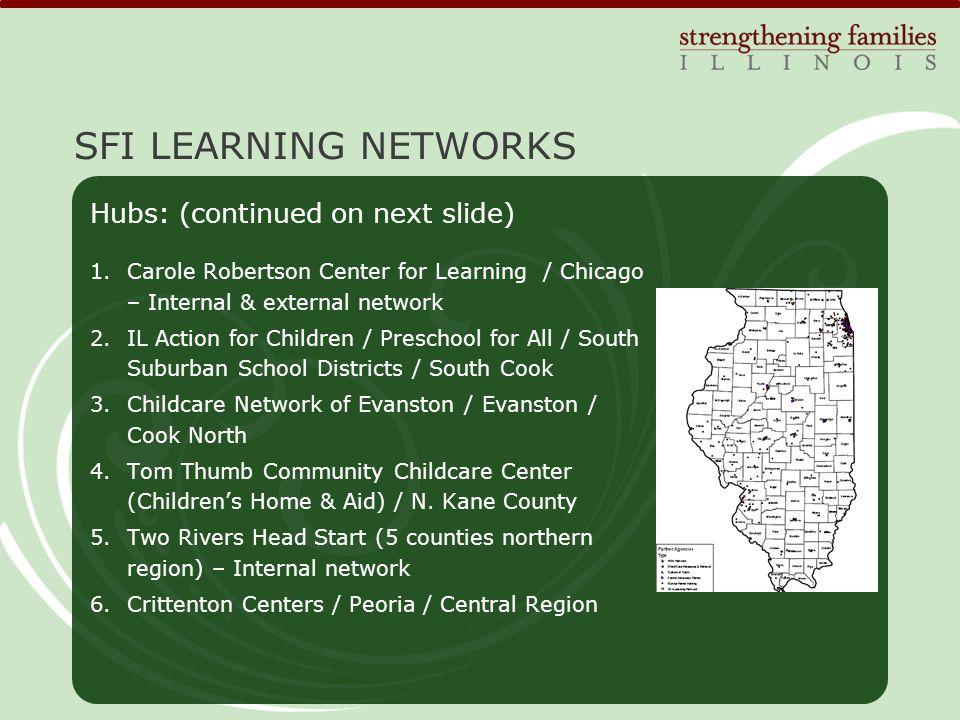 7.John A.Logan CCR&R / Southern Region 8.Children's Home & Aid CCR&R / St.