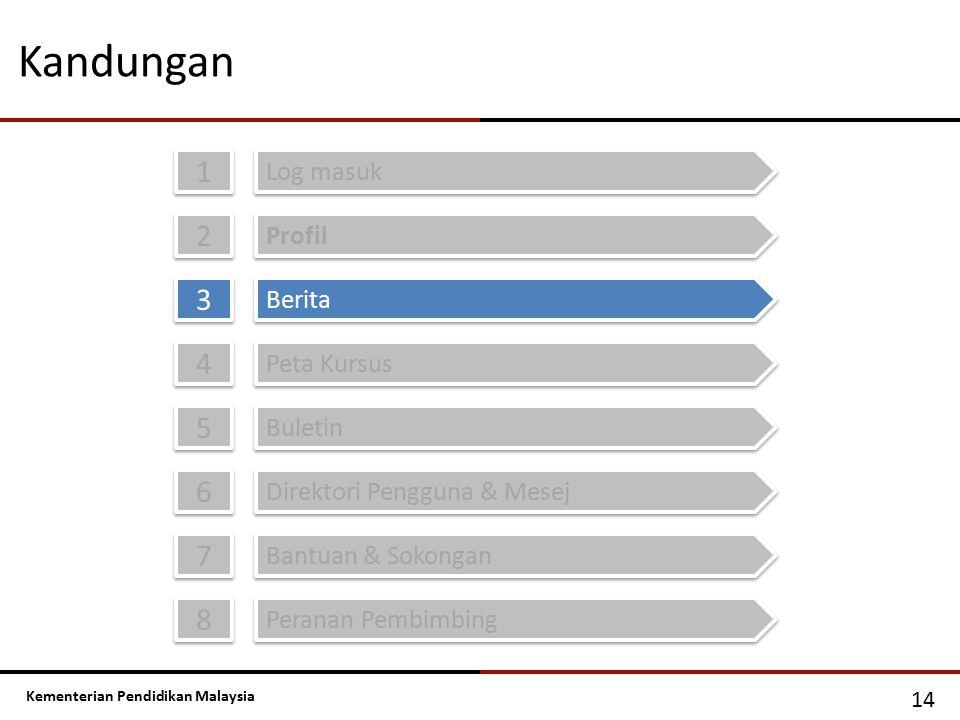 Kementerian Pendidikan Malaysia Kandungan 1 1 Log masuk 2 2 Profil 3 3 Berita 4 4 Peta Kursus 5 5 Buletin 6 6 Direktori Pengguna & Mesej 14 7 7 Bantua
