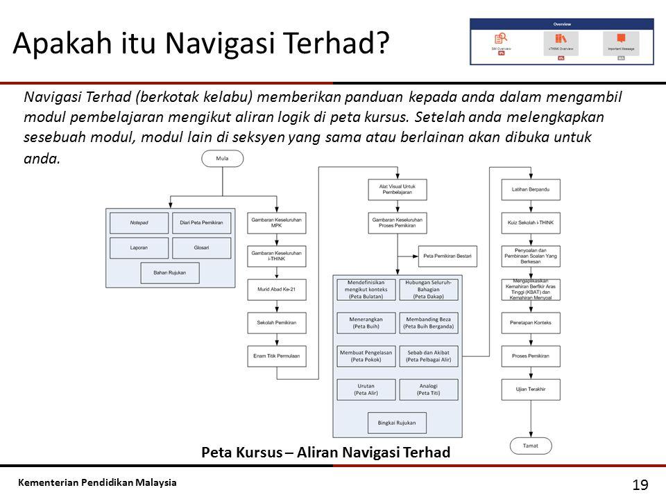 Kementerian Pendidikan Malaysia Apakah itu Navigasi Terhad? 19 Navigasi Terhad (berkotak kelabu) memberikan panduan kepada anda dalam mengambil modul