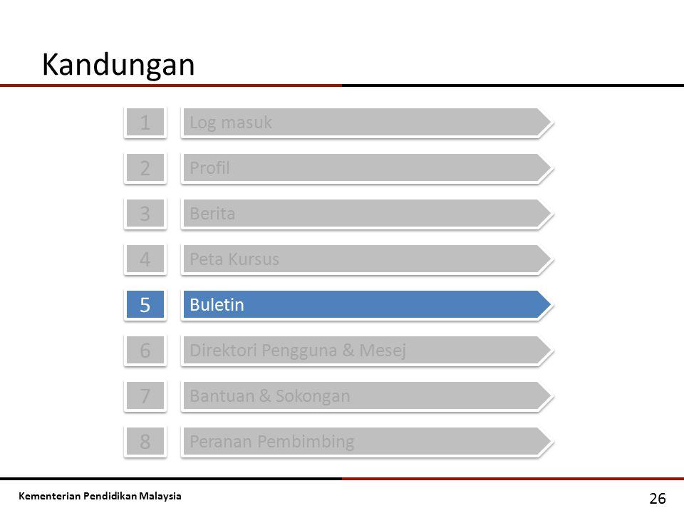 Kementerian Pendidikan Malaysia Kandungan 1 1 Log masuk 2 2 Profil 3 3 Berita 4 4 Peta Kursus 5 5 Buletin 6 6 Direktori Pengguna & Mesej 26 7 7 Bantua