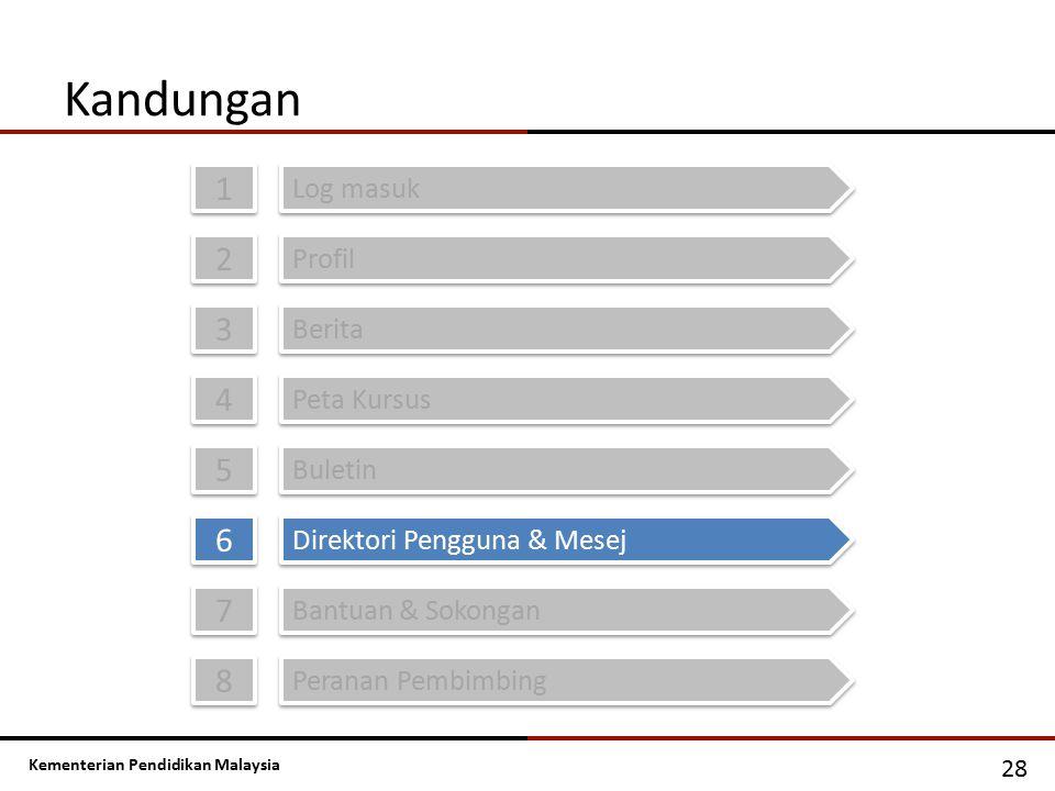 Kementerian Pendidikan Malaysia Kandungan 1 1 Log masuk 2 2 Profil 3 3 Berita 4 4 Peta Kursus 5 5 Buletin 6 6 Direktori Pengguna & Mesej 28 7 7 Bantua