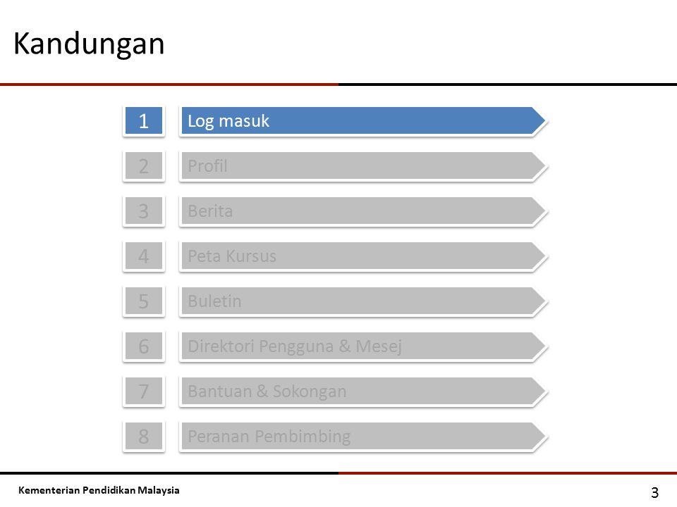 Kementerian Pendidikan Malaysia Kandungan 1 1 Log masuk 2 2 Profil 3 3 Berita 4 4 Peta Kursus 5 5 Buletin 6 6 Direktori Pengguna & Mesej 3 7 7 Bantuan