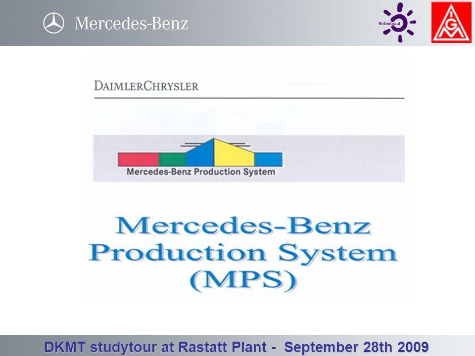 Betriebsrat Werk Rastatt - Betriebsversammlung 3. Quartal 23.09.2008 DKMT studytour at Rastatt Plant - September 28th 2009 Production Figures Area: 93