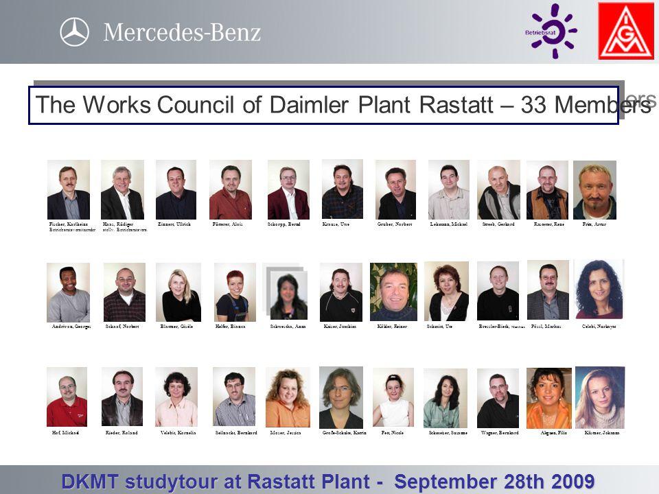 Betriebsrat Werk Rastatt - Betriebsversammlung 3. Quartal 23.09.2008 DKMT studytour at Rastatt Plant - September 28th 2009 17 years of group work at t