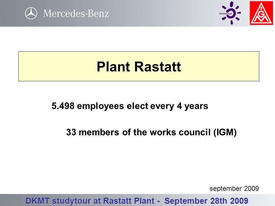 Betriebsrat Werk Rastatt - Betriebsversammlung 3. Quartal 23.09.2008 DKMT studytour at Rastatt Plant - September 28th 2009 Workers´ Representation via