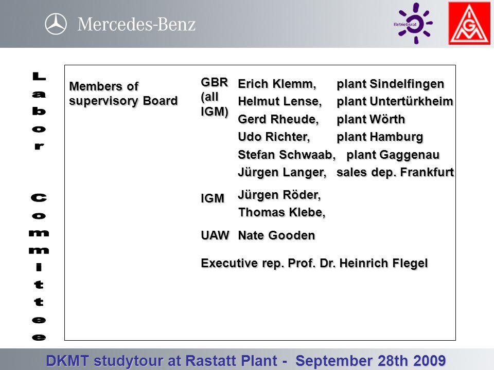 Betriebsrat Werk Rastatt - Betriebsversammlung 3. Quartal 23.09.2008 DKMT studytour at Rastatt Plant - September 28th 2009 supervisory board DCAG 10 +
