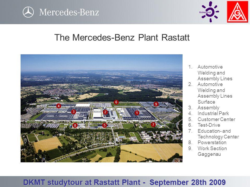 Betriebsrat Werk Rastatt - Betriebsversammlung 3. Quartal 23.09.2008 DKMT studytour at Rastatt Plant - September 28th 2009 Key figures as of 12/2008 A