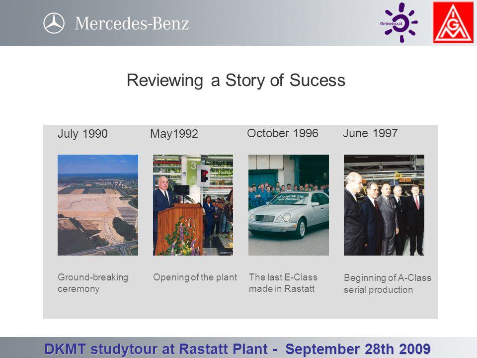 Betriebsrat Werk Rastatt - Betriebsversammlung 3. Quartal 23.09.2008 DKMT studytour at Rastatt Plant - September 28th 2009 The Mercedes-Benz Plant Ras