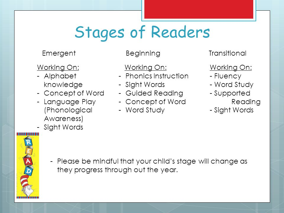 Stages of Readers EmergentBeginningTransitional Working On: -Alphabet knowledge -Concept of Word -Language Play (Phonological Awareness) -Sight Words Working On: -Phonics Instruction -Sight Words -Guided Reading -Concept of Word -Word Study Working On: - Fluency - Word Study - Supported Reading - Sight Words -Please be mindful that your child's stage will change as they progress through out the year.