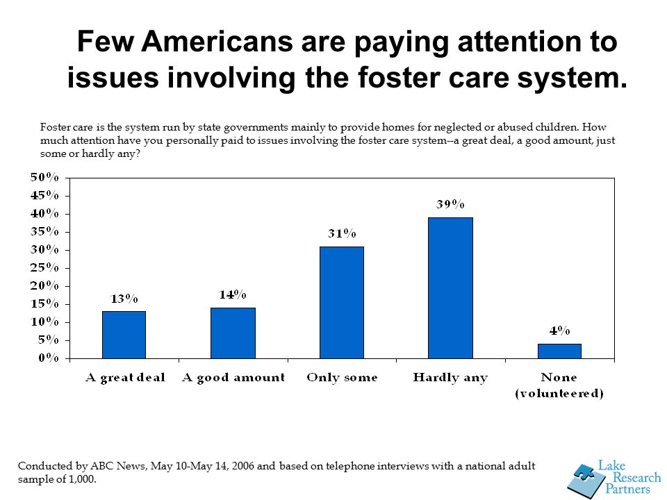 Few Americans are paying attention to issues involving the foster care system.