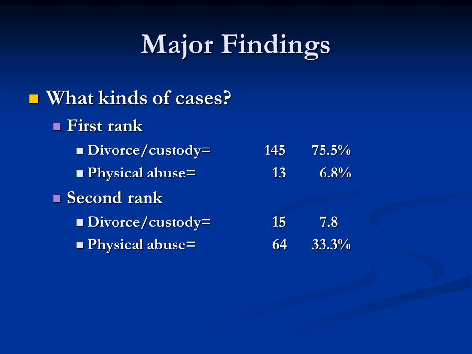 Major Findings What kinds of cases. What kinds of cases.