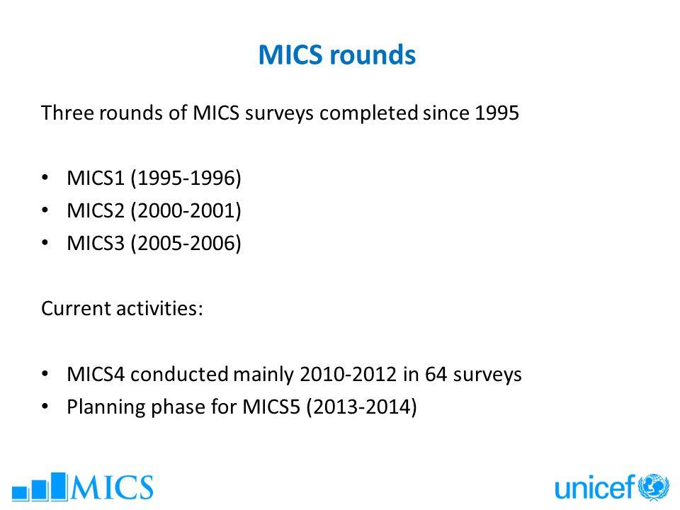 MICS rounds Three rounds of MICS surveys completed since 1995 MICS1 (1995-1996) MICS2 (2000-2001) MICS3 (2005-2006) Current activities: MICS4 conducte