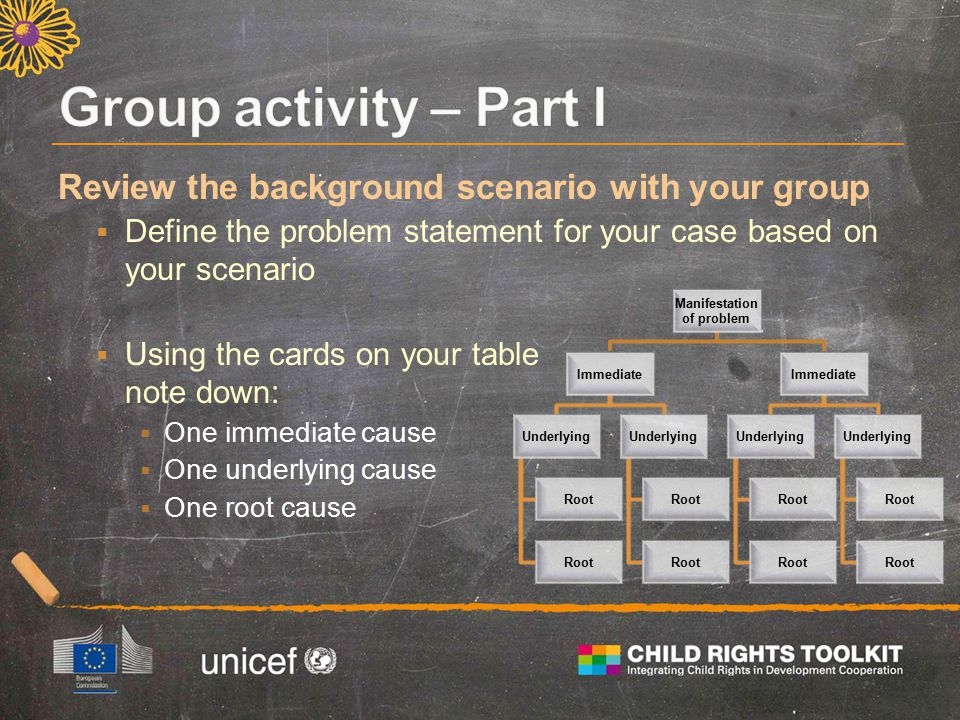 Review the background scenario with your group  Define the problem statement for your case based on your scenario  Using the cards on your table note down:  One immediate cause  One underlying cause  One root cause Manifestation of problem Immediate Underlying Root Underlying Root Immediate Underlying Root Underlying Root