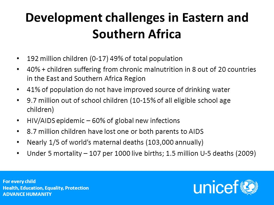 Health Water and sanitation Education Social welfare Nutrition Child protection Emergency interventions Source: UNICEF How UNICEF used to work