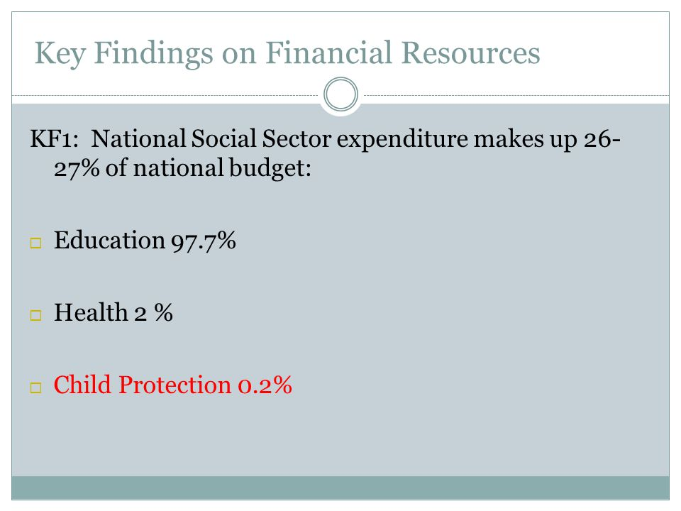 Key Findings on Financial Resources KF1: National Social Sector expenditure makes up 26- 27% of national budget:  Education 97.7%  Health 2 %  Child Protection 0.2%